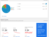 Google Site Kit para WordPress