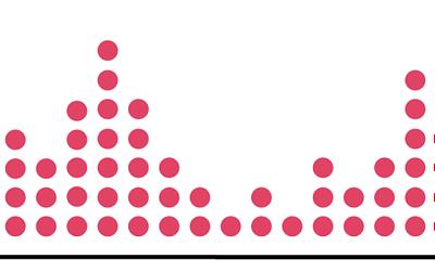 2019 Annual Survey