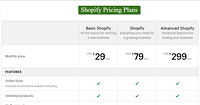 Shopify Pricing Plans Launch der Website für Blitzschutz Hinderthür GmbH & Co.KG