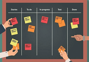 The 17 Best Trello Alternatives in 2020 (Features, Price, UI Compared)