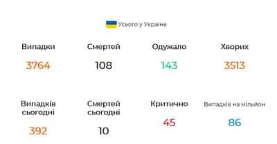 Плагин Corona Virus Data доступен на русском и украинском языке