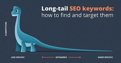 How To Find High CPC Keywords With SEMRush, Ahrefs in 2020