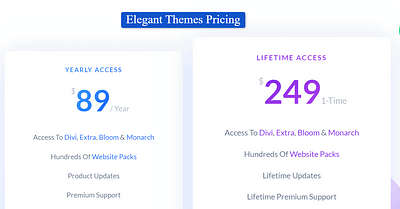 Divi Theme Price & Divi Builder Price 2020 – Elegant Themes Divi Pricing