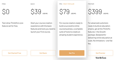 Thinkfic Pricing Plans 2020 – Right Plan & Actual Cost?
