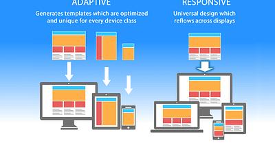 La Guía para Principiantes del Diseño Web Responsivo (muestras de códigos y ejemplos de diseño)