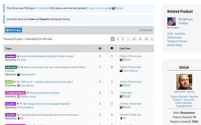 GD bbPress Toolbox Pro 5.8.9