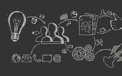 Scaling WordPress for Startups